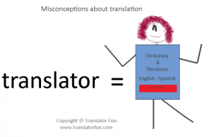 """Do you know the equivalent of "" pneumonoultramicroscopicsilicovolcanokoniosis"" ? Credit: http://translatorfun.com/2012/03/20/misconceptions-about-translation-walking-dictionary/"